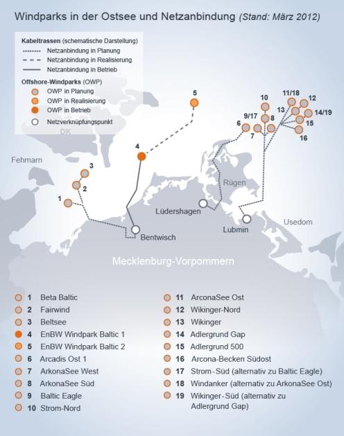 Netzanschl 252 Sse Windparks Und Ostsee Windkraftanlagen