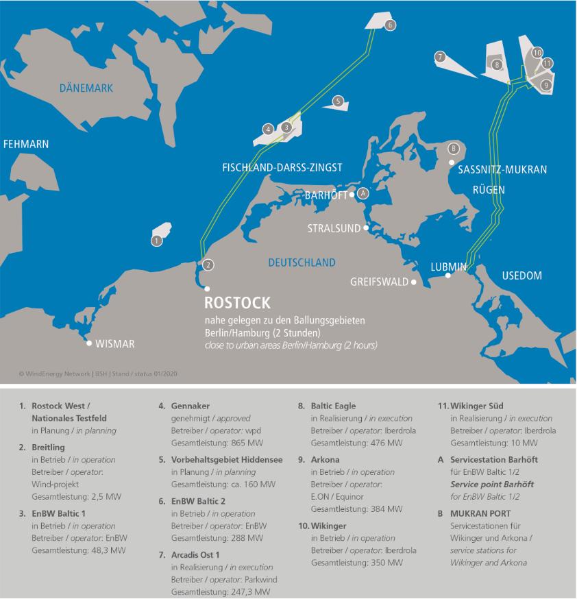Offshore Windparks In Der Ostsee Vor M V