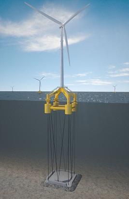 Members Windenergy Network Germany